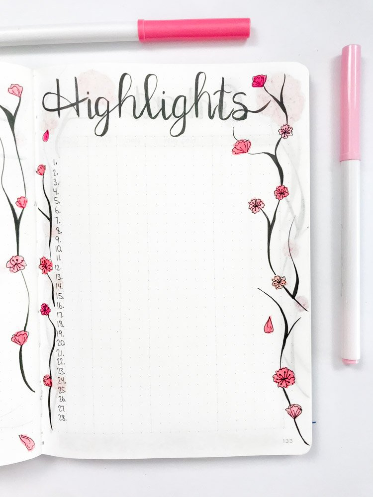 february bullet journal highlights of the day