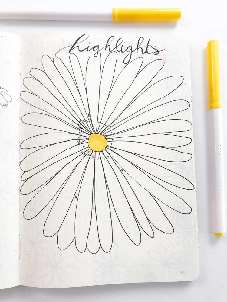 daisy theme bullet journal highlights of the day page