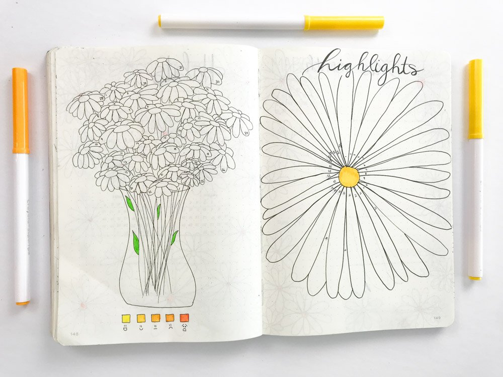 daisy theme bullet journal mood tracker and highlights of the day page